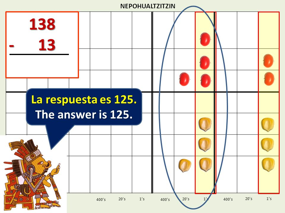 138 - 13 La respuesta es 125. The answer is 125. NEPOHUALTZITZIN 1's
