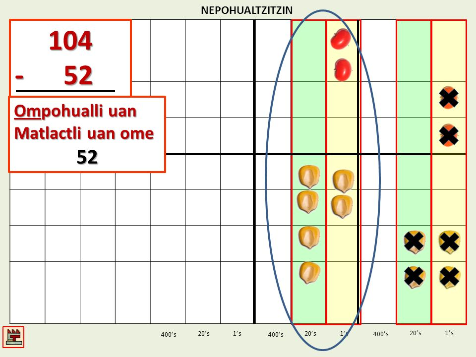 104 - 52 52 Ompohualli uan Matlactli uan ome NEPOHUALTZITZIN 1's 1's