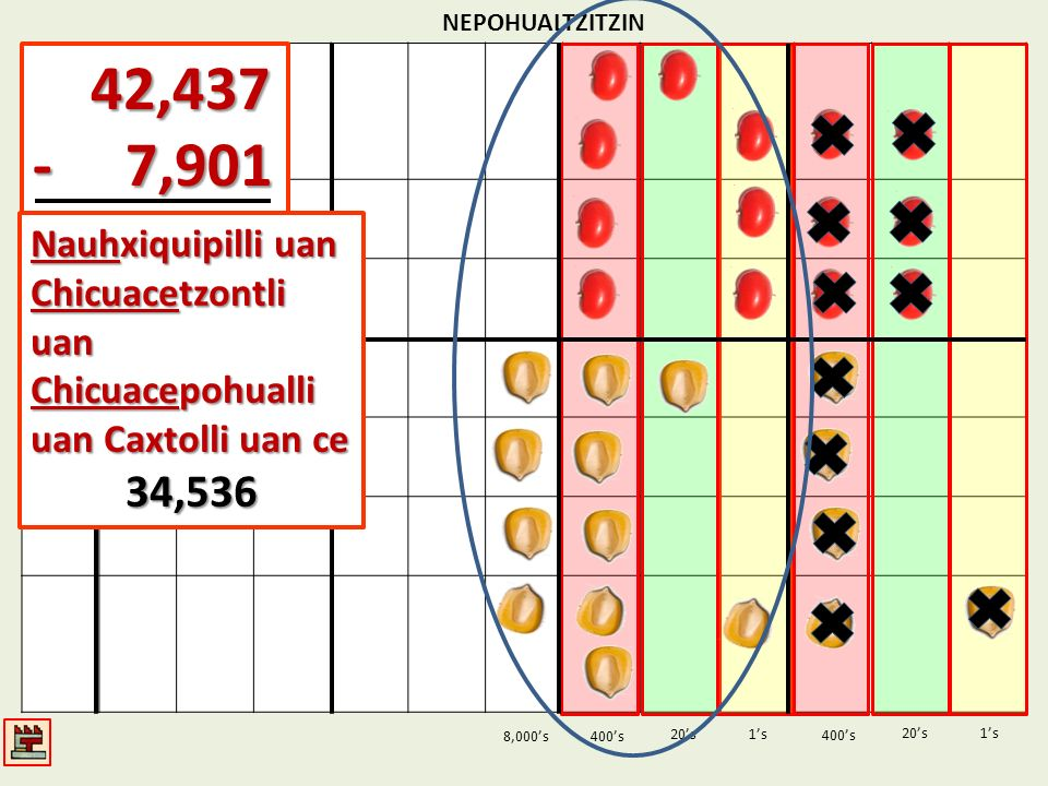 NEPOHUALTZITZIN 42,437. - 7,901. Nauhxiquipilli uan Chicuacetzontli uan Chicuacepohualli uan Caxtolli uan ce.