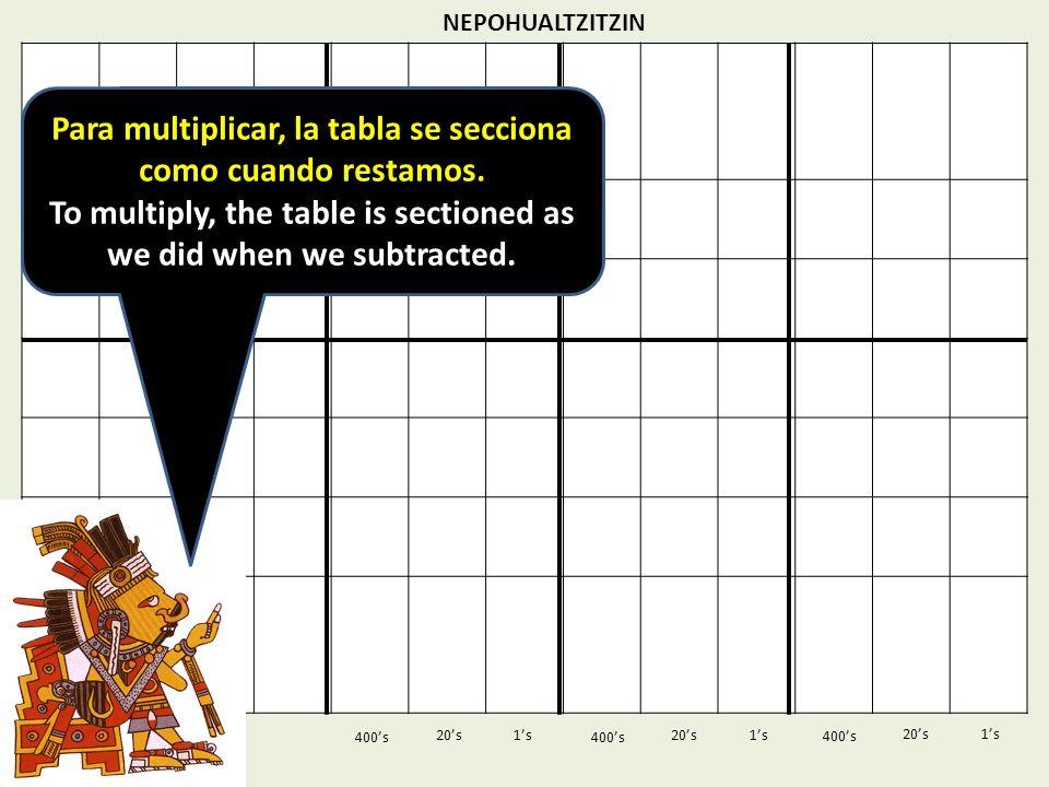 Para multiplicar, la tabla se secciona como cuando restamos.