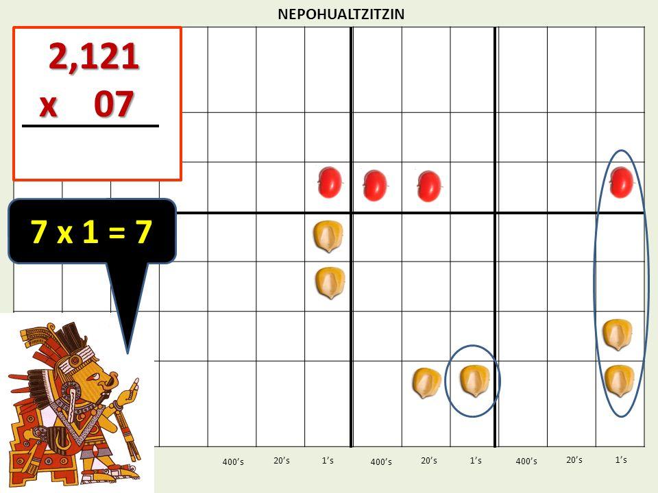 2,121 x 07 7 x 1 = 7 NEPOHUALTZITZIN 1's 1's 400's 400's 20's 400's