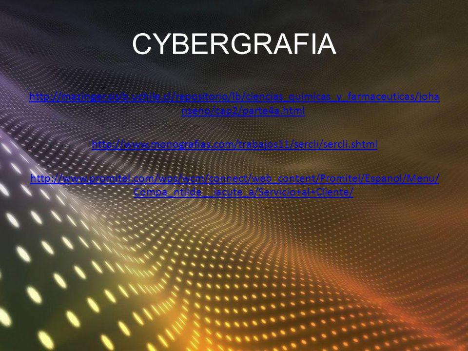 CYBERGRAFIA