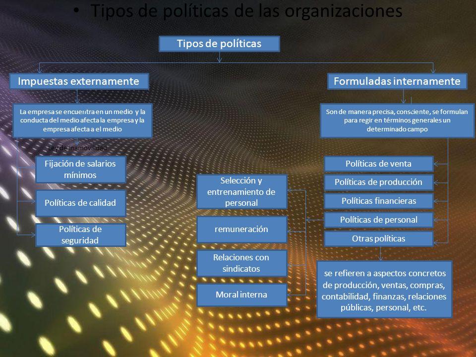 Tipos de políticas de las organizaciones
