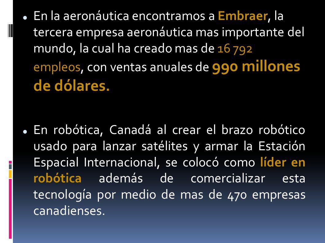 En la aeronáutica encontramos a Embraer, la tercera empresa aeronáutica mas importante del mundo, la cual ha creado mas de 16 792 empleos, con ventas anuales de 990 millones de dólares.