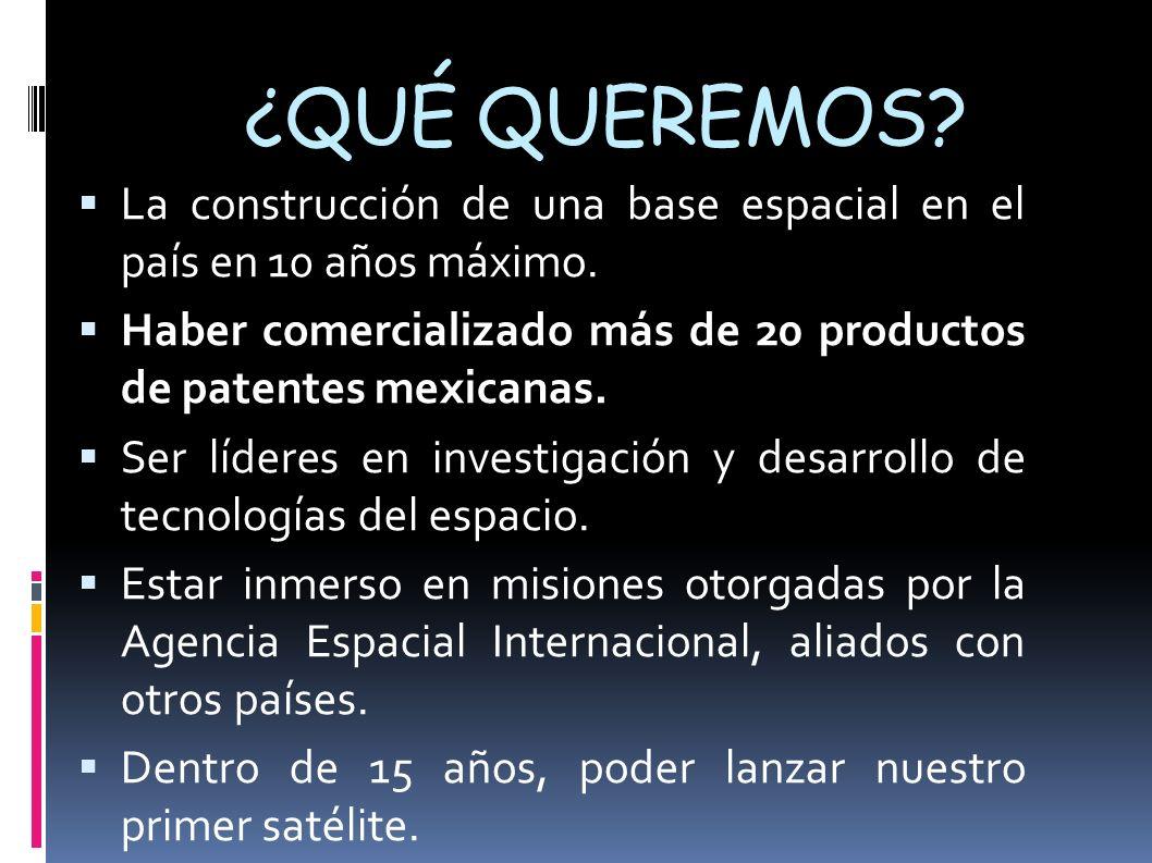 ¿QUÉ QUEREMOS La construcción de una base espacial en el país en 10 años máximo. Haber comercializado más de 20 productos de patentes mexicanas.