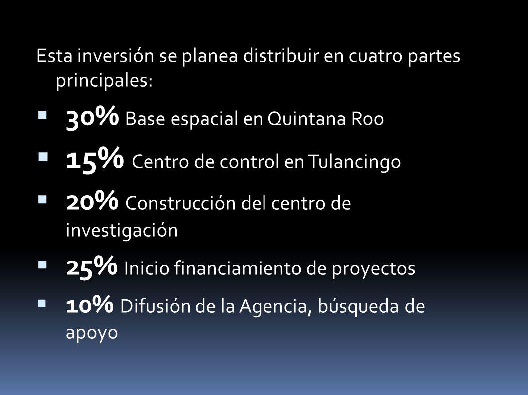 15% Centro de control en Tulancingo
