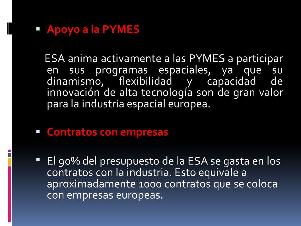 Apoyo a la PYMES
