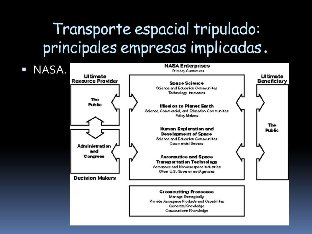 Transporte espacial tripulado: principales empresas implicadas.
