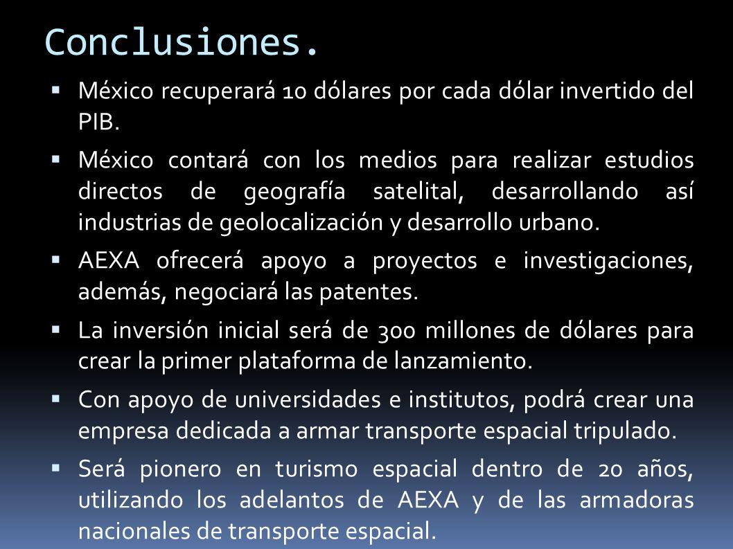 Conclusiones. México recuperará 10 dólares por cada dólar invertido del PIB.