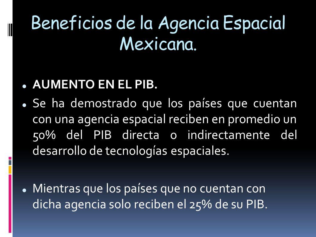 Beneficios de la Agencia Espacial Mexicana.