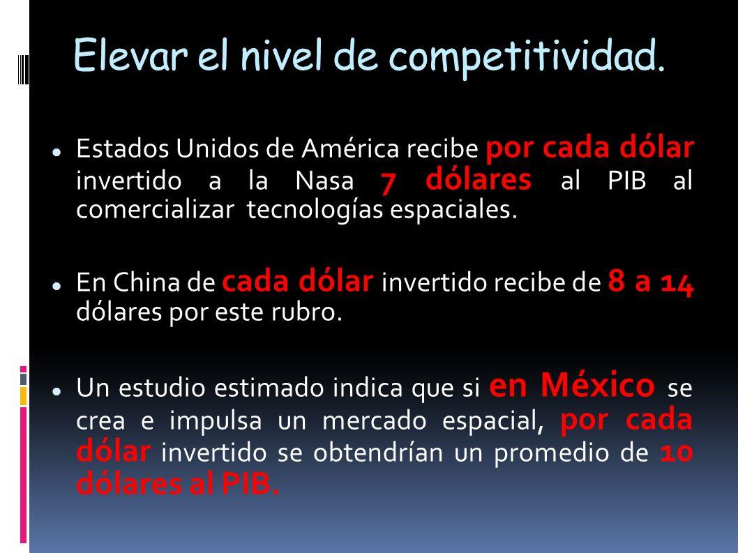 Elevar el nivel de competitividad.