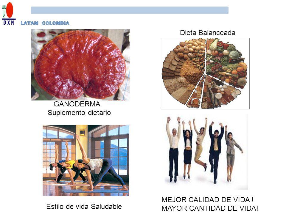 GANODERMA Suplemento dietario