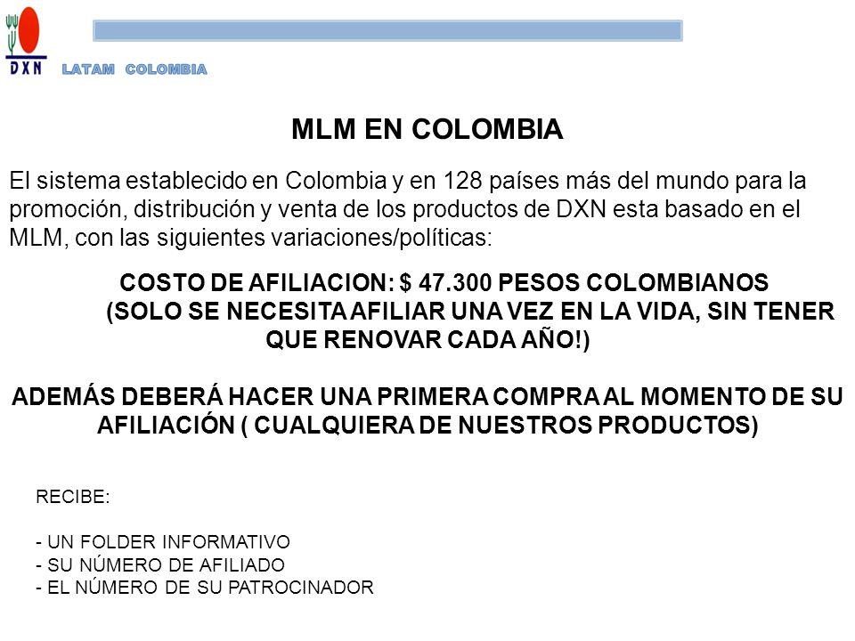 COSTO DE AFILIACION: $ 47.300 PESOS COLOMBIANOS