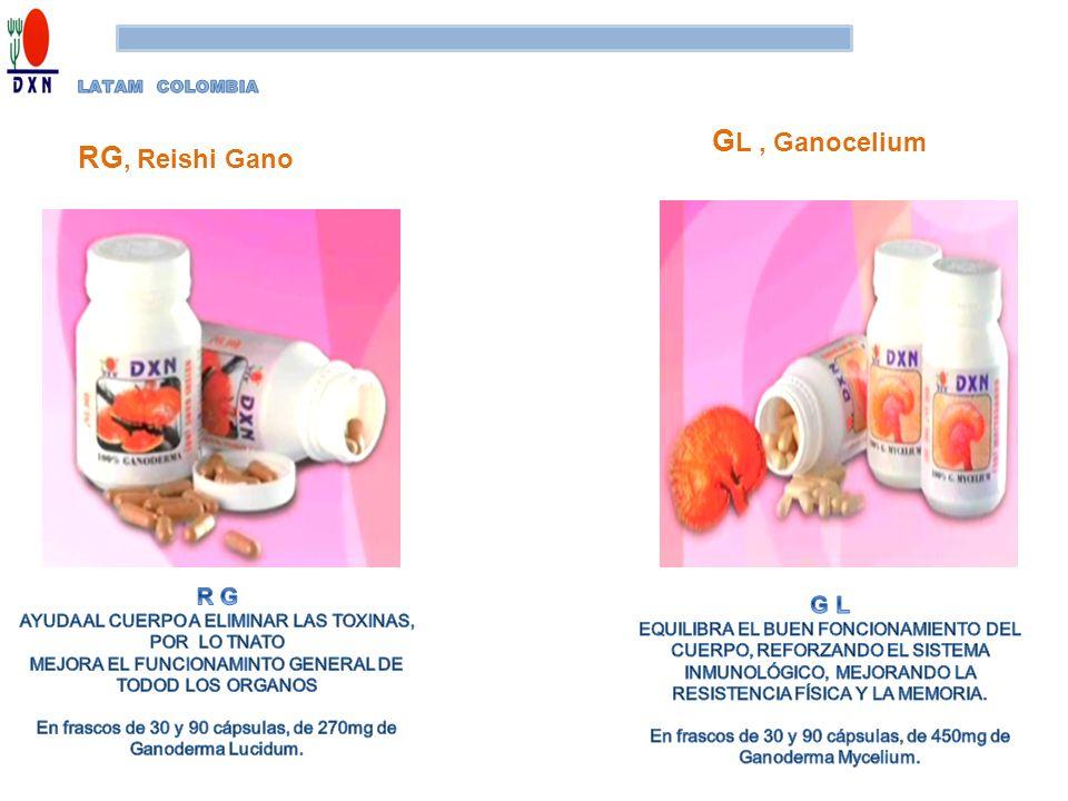 GL , Ganocelium RG, Reishi Gano R G G L