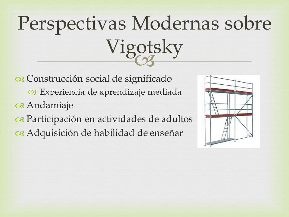 Perspectivas Modernas sobre Vigotsky