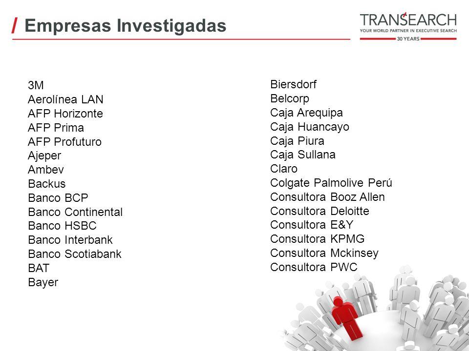 Empresas Investigadas