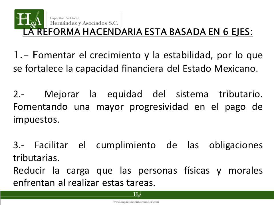 LA REFORMA HACENDARIA ESTA BASADA EN 6 EJES:
