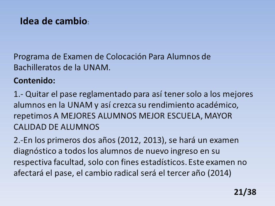 Idea de cambio: Programa de Examen de Colocación Para Alumnos de Bachilleratos de la UNAM. Contenido: