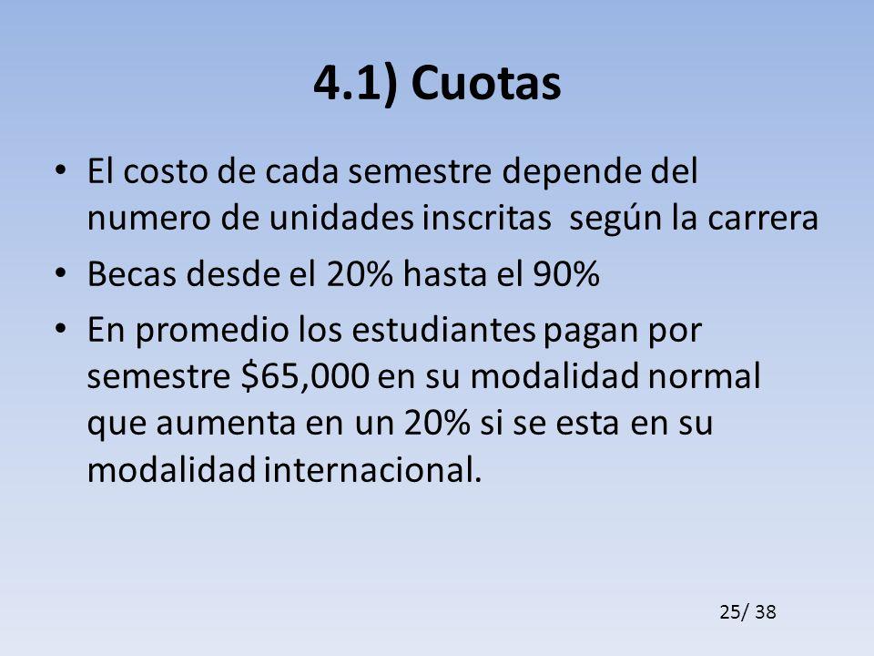 4.1) Cuotas El costo de cada semestre depende del numero de unidades inscritas según la carrera. Becas desde el 20% hasta el 90%