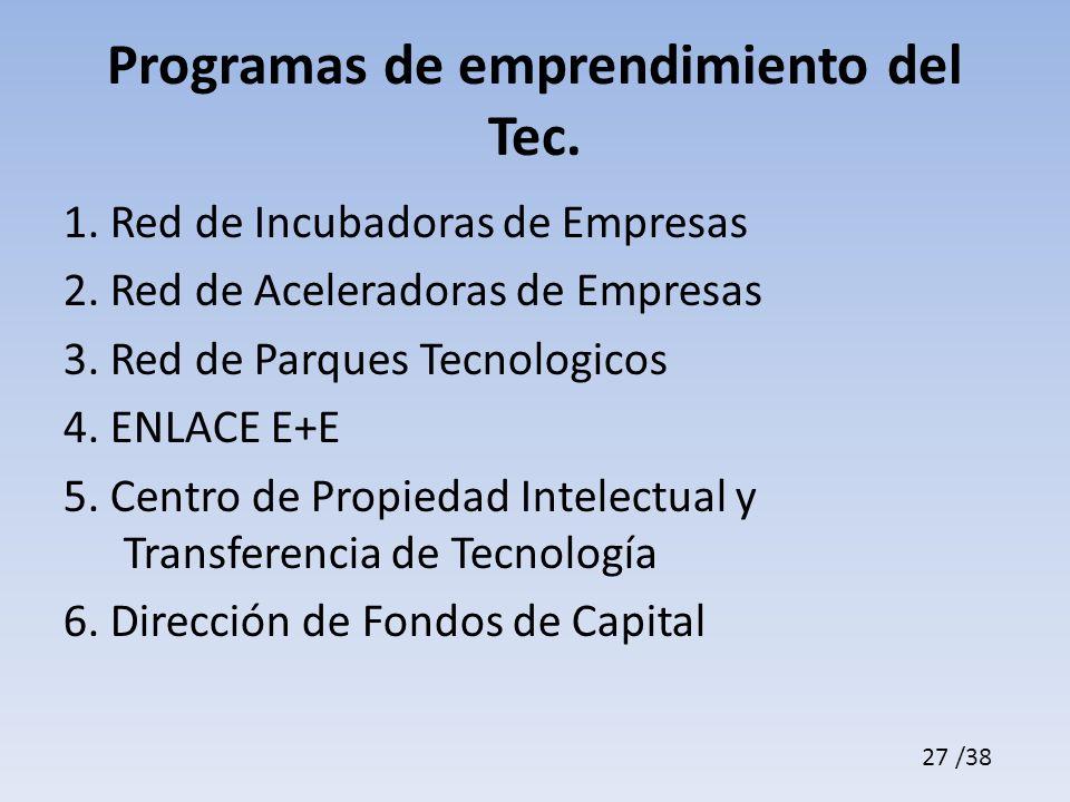 Programas de emprendimiento del Tec.