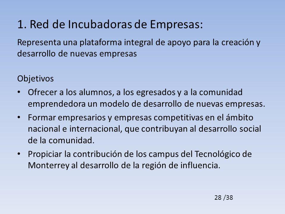 1. Red de Incubadoras de Empresas: