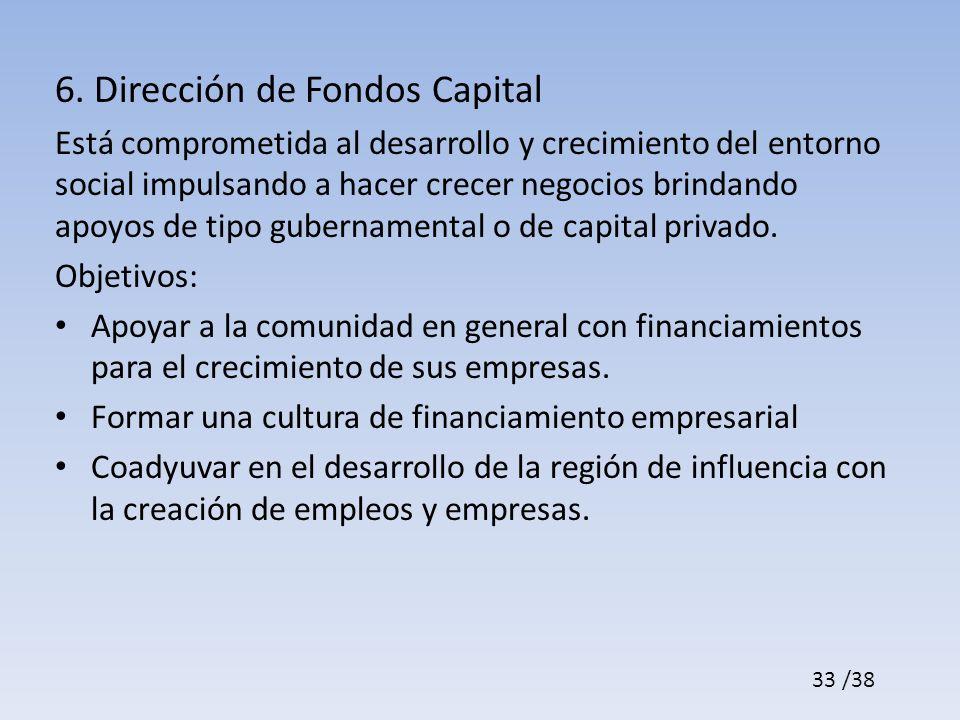 6. Dirección de Fondos Capital