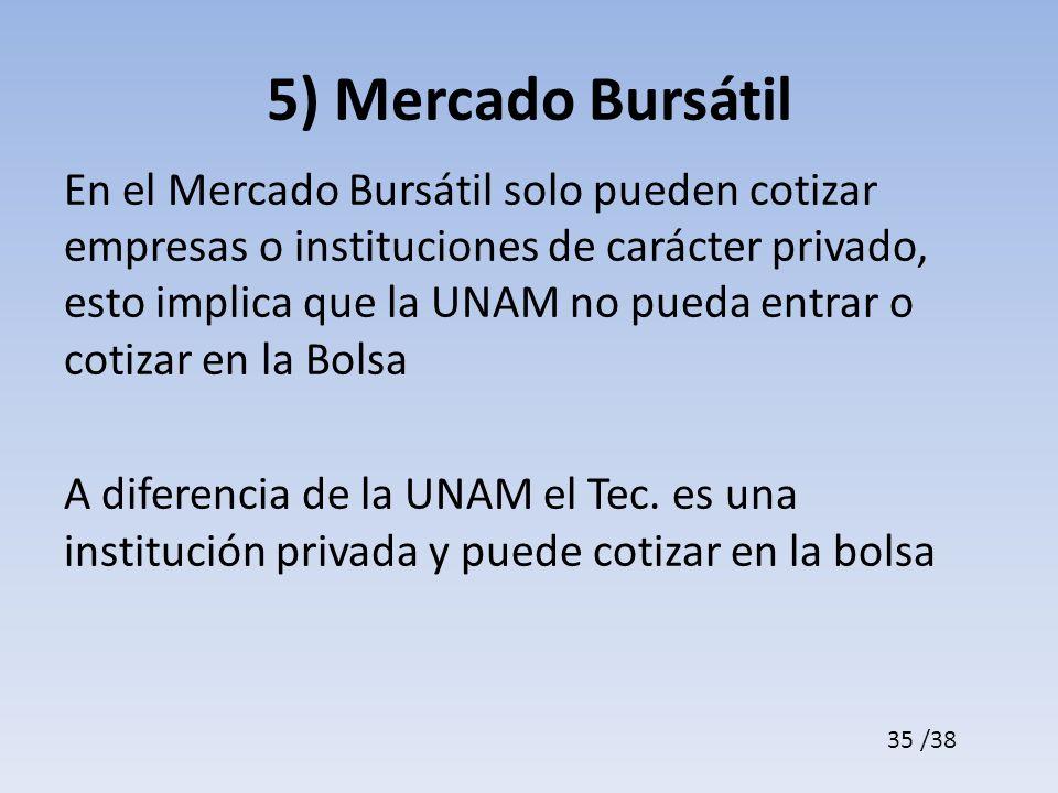 5) Mercado Bursátil