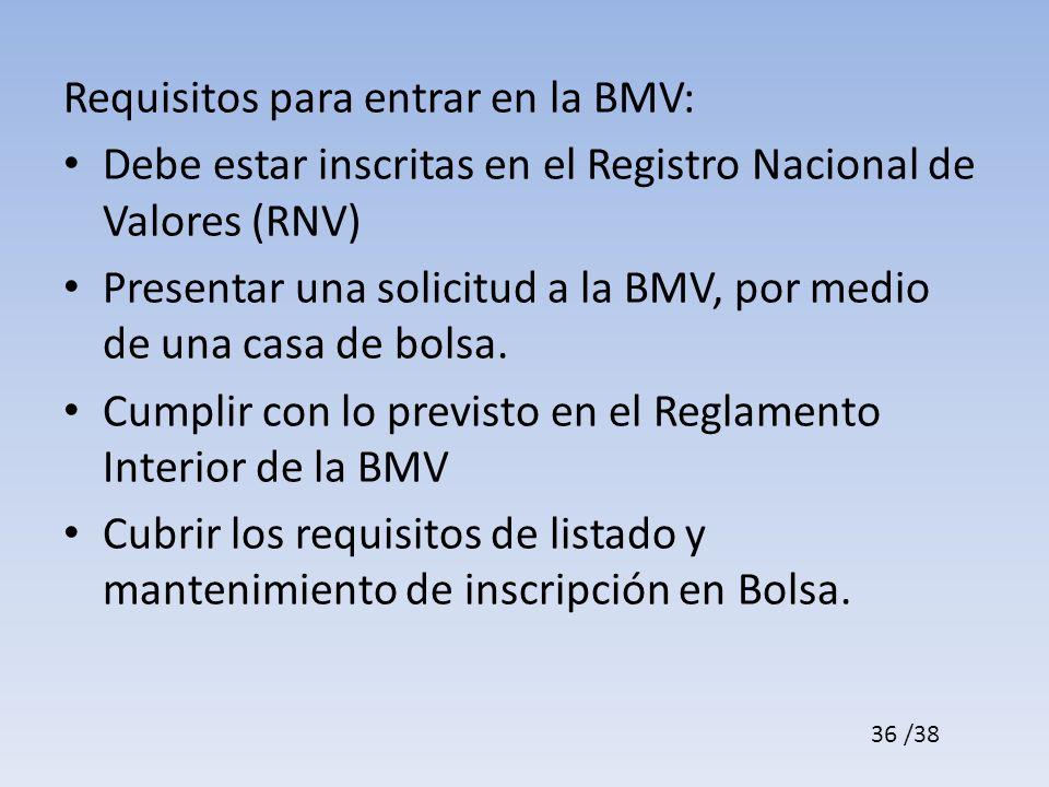 Requisitos para entrar en la BMV: