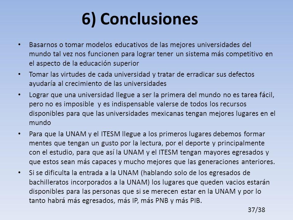 6) Conclusiones