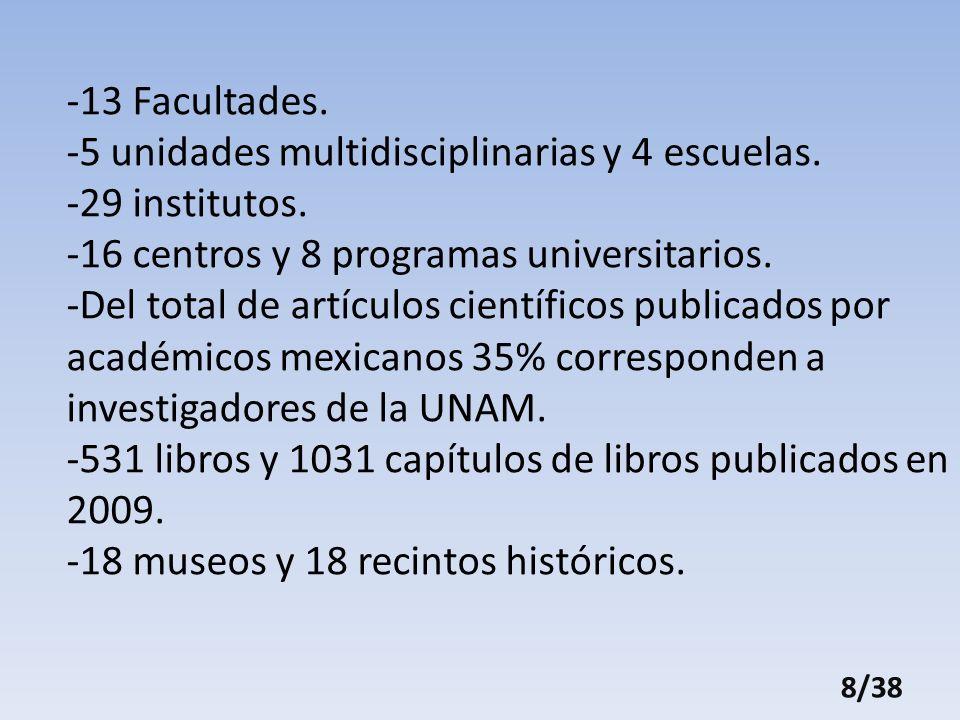 -13 Facultades. -5 unidades multidisciplinarias y 4 escuelas. -29 institutos. -16 centros y 8 programas universitarios.