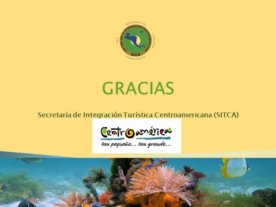 Secretaría de Integración Turística Centroamericana (SITCA)