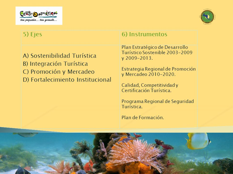 A) Sostenibilidad Turística B) Integración Turística
