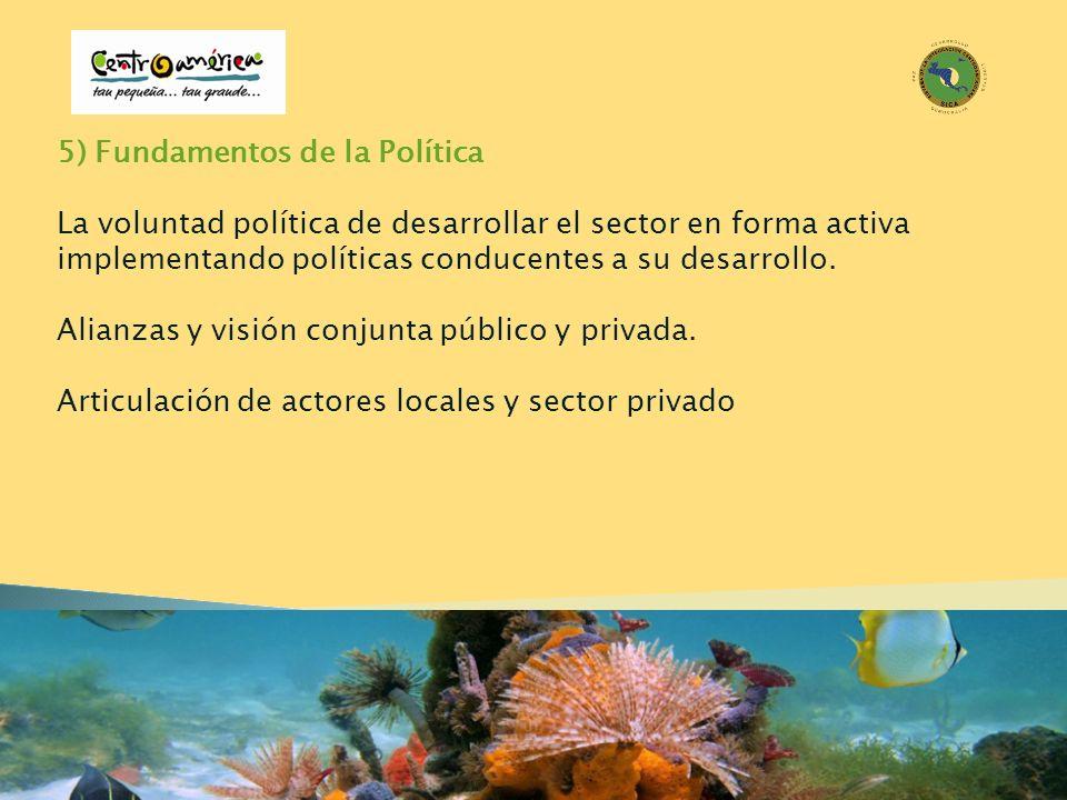 5) Fundamentos de la Política
