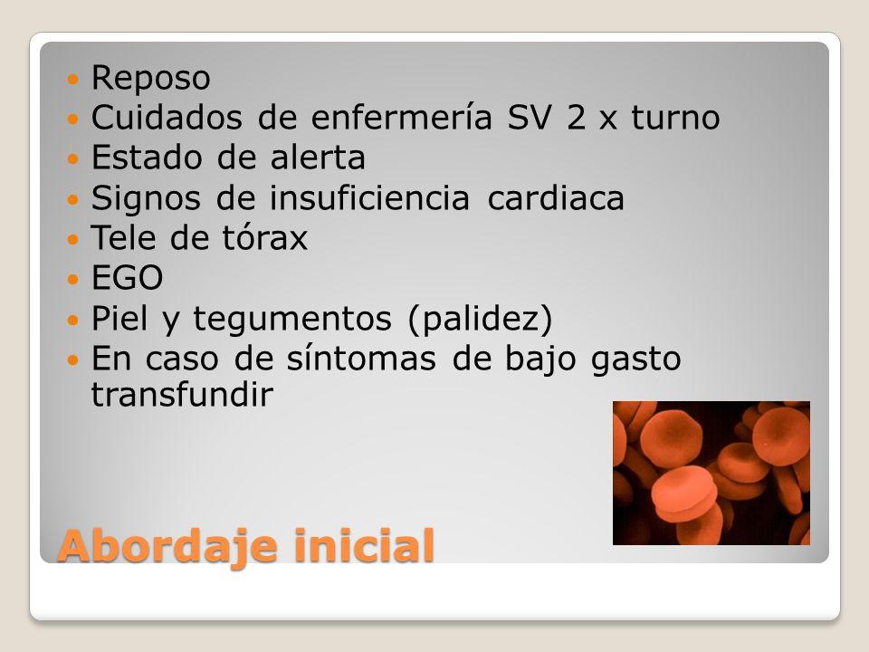 Abordaje inicial Reposo Cuidados de enfermería SV 2 x turno