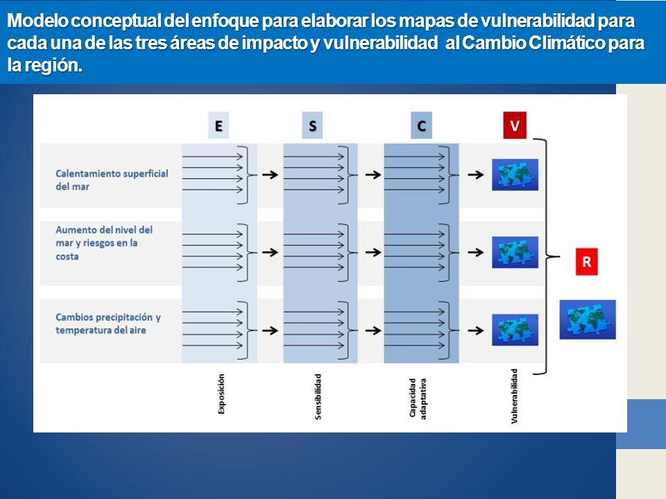 Modelo conceptual del enfoque para elaborar los mapas de vulnerabilidad para cada una de las tres áreas de impacto y vulnerabilidad al Cambio Climático para la región.