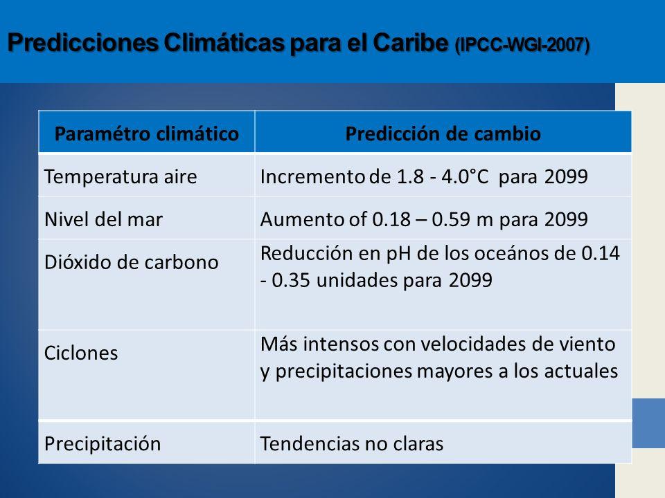 Predicciones Climáticas para el Caribe (IPCC-WGI-2007)