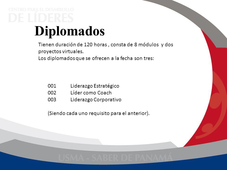 Diplomados Tienen duración de 120 horas , consta de 8 módulos y dos proyectos virtuales. Los diplomados que se ofrecen a la fecha son tres: