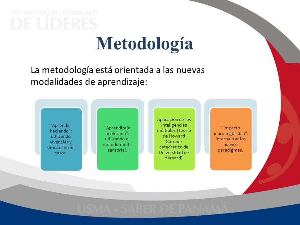 Metodología La metodología está orientada a las nuevas modalidades de aprendizaje: Aprender haciendo : utilizando vivencias y simulación de casos.