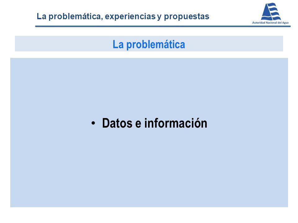 Datos e información La problemática