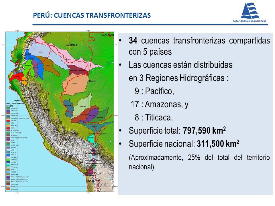 34 cuencas transfronterizas compartidas con 5 países