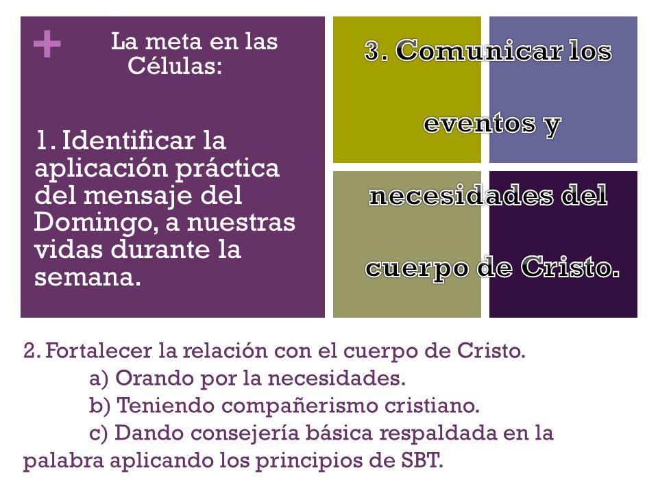 eventos y necesidades del cuerpo de Cristo. 3. Comunicar los