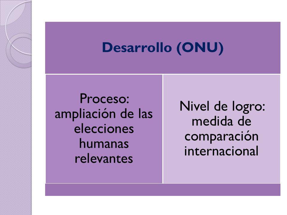 Proceso: ampliación de las elecciones humanas relevantes