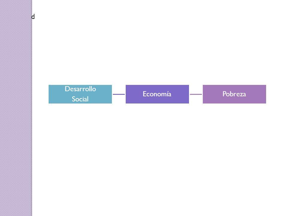 d Desarrollo Social Economía Pobreza