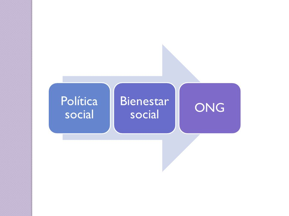 Política social Bienestar social ONG