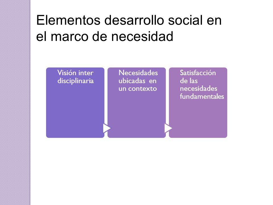 Elementos desarrollo social en el marco de necesidad
