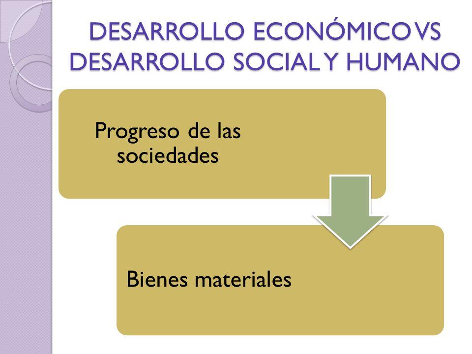 DESARROLLO ECONÓMICO VS DESARROLLO SOCIAL Y HUMANO