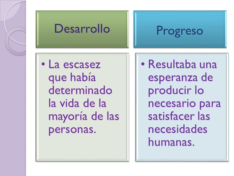 Desarrollo La escasez que había determinado la vida de la mayoría de las personas. Progreso.