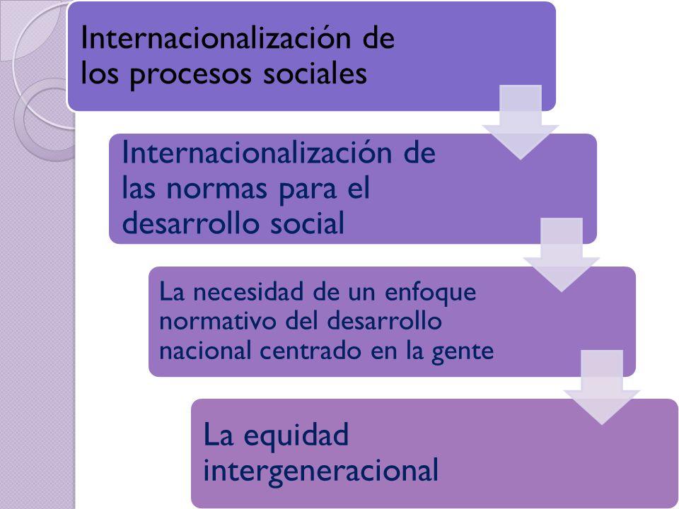 Internacionalización de los procesos sociales