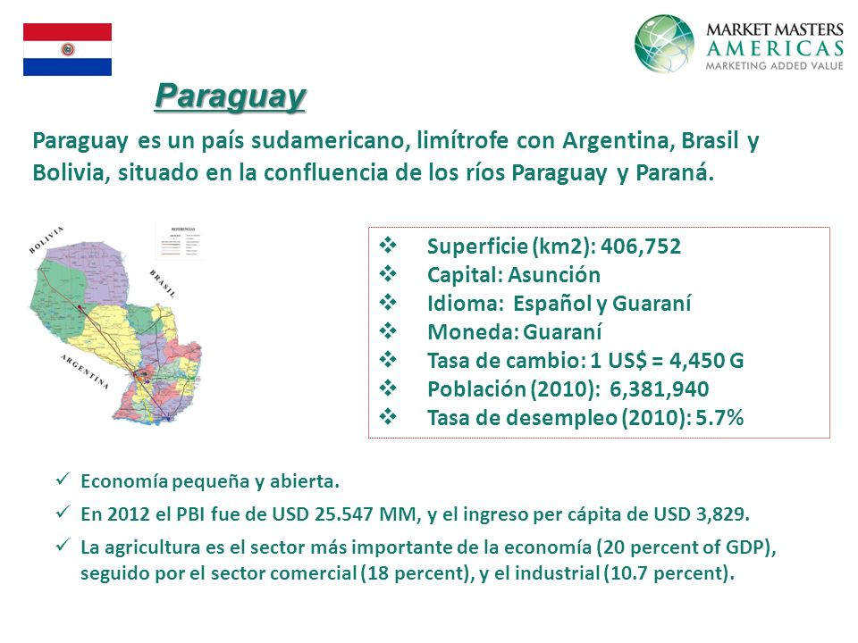 Paraguay Paraguay es un país sudamericano, limítrofe con Argentina, Brasil y Bolivia, situado en la confluencia de los ríos Paraguay y Paraná.