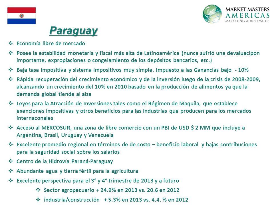 Paraguay Economía libre de mercado